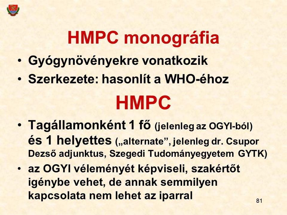 HMPC HMPC monográfia Gyógynövényekre vonatkozik