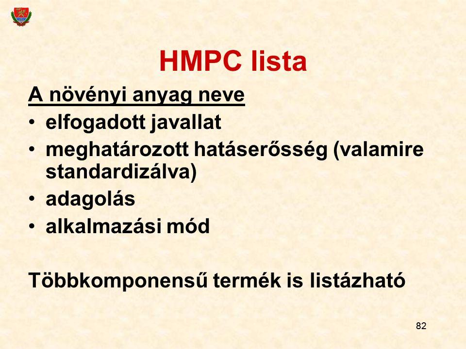 HMPC lista A növényi anyag neve elfogadott javallat