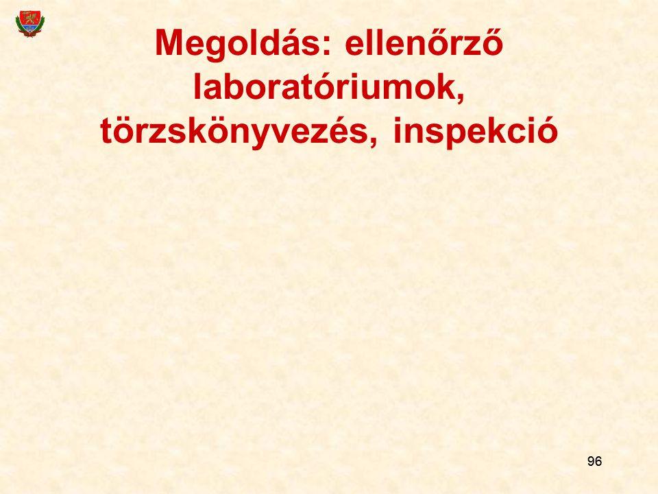 Megoldás: ellenőrző laboratóriumok, törzskönyvezés, inspekció