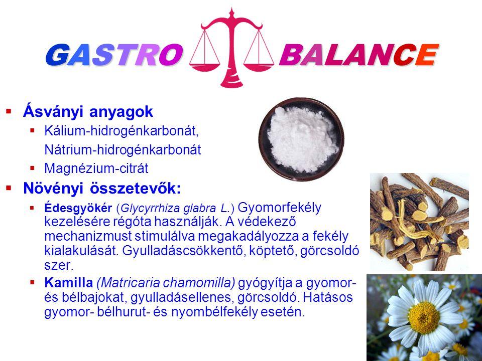 GASTRO BALANCE Ásványi anyagok Növényi összetevők: