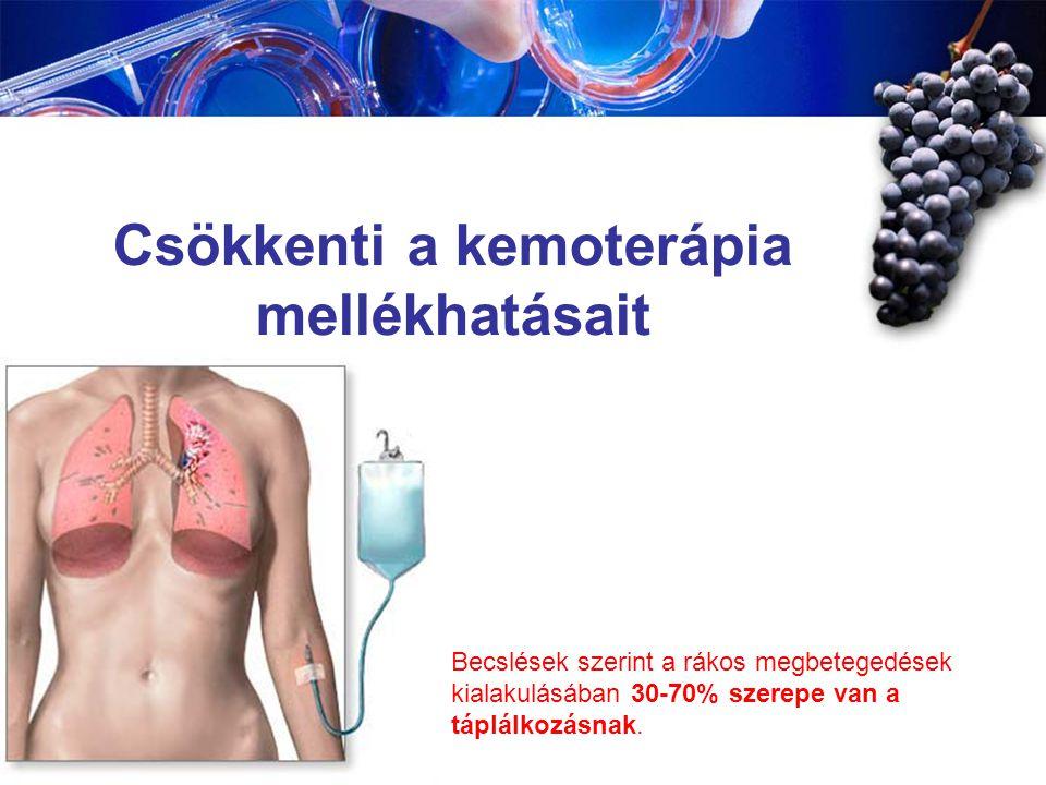 Csökkenti a kemoterápia mellékhatásait
