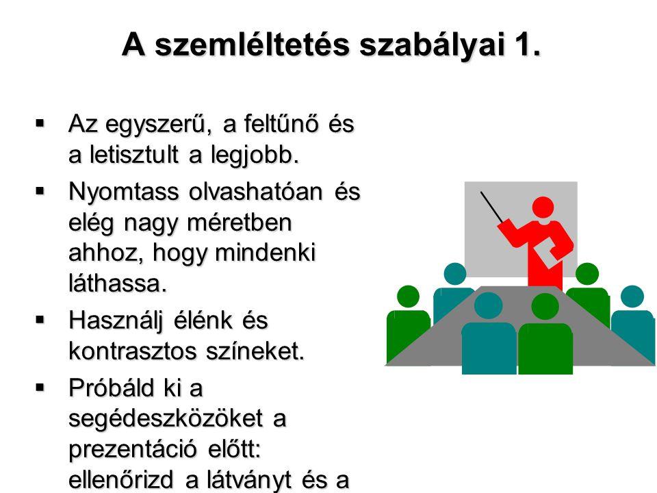 A szemléltetés szabályai 1.
