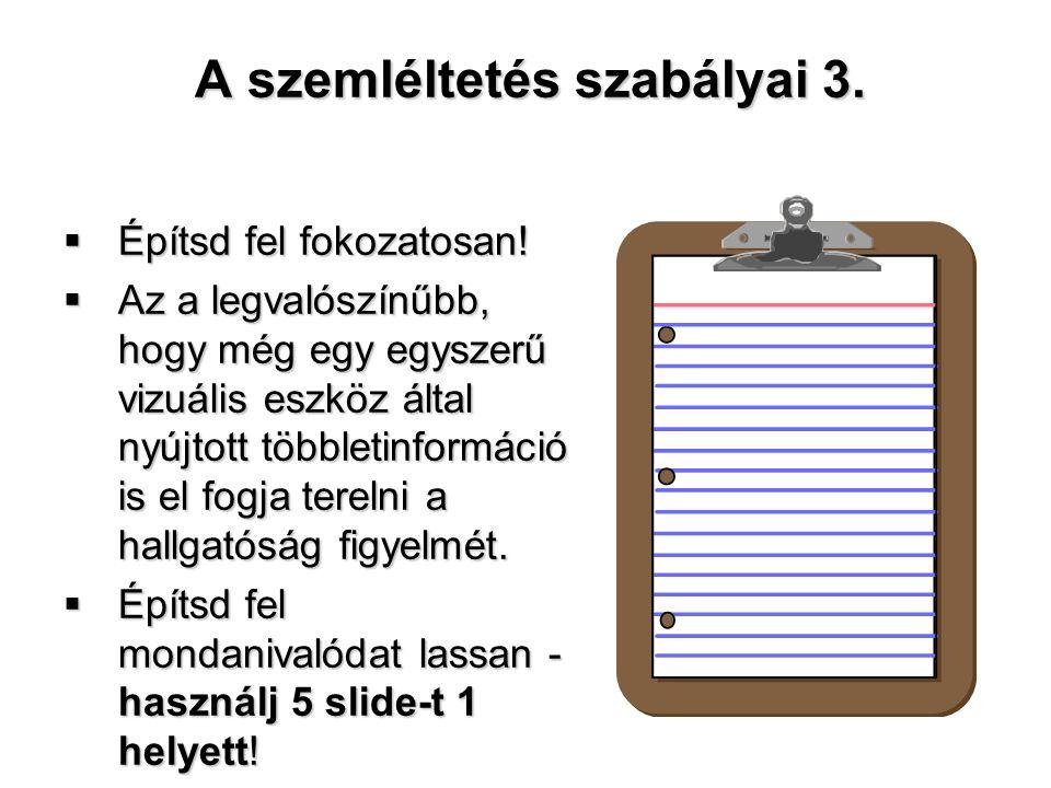 A szemléltetés szabályai 3.