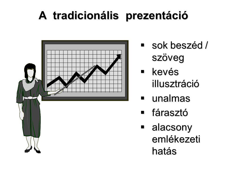 A tradicionális prezentáció