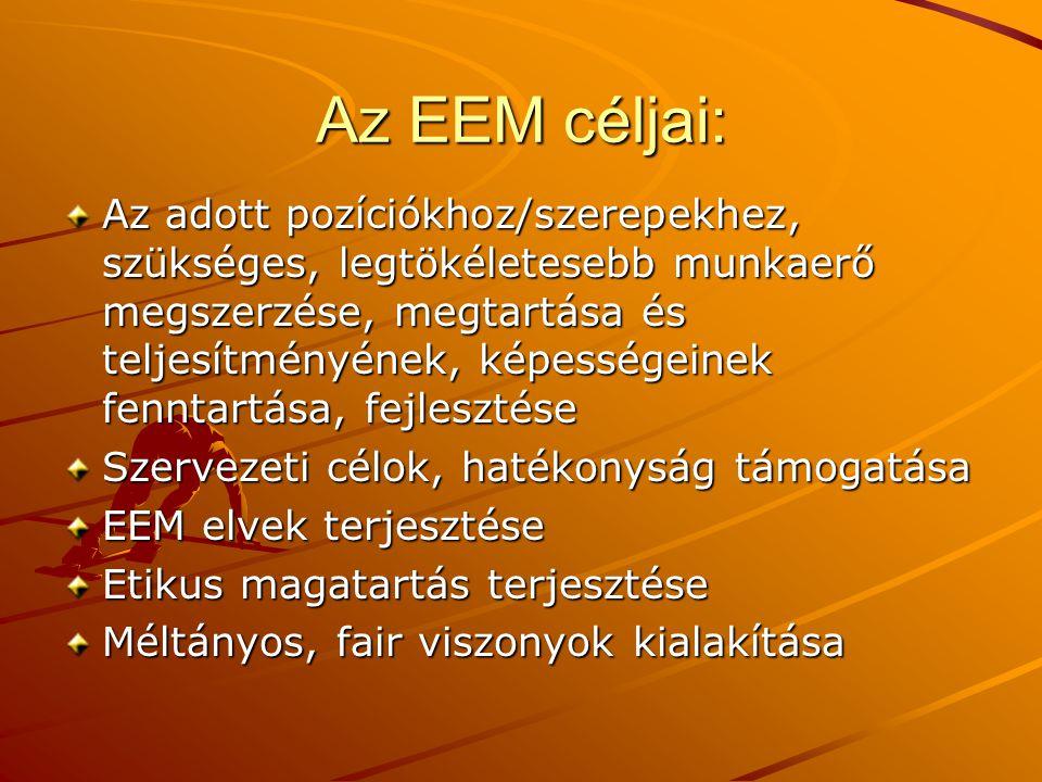 Az EEM céljai: