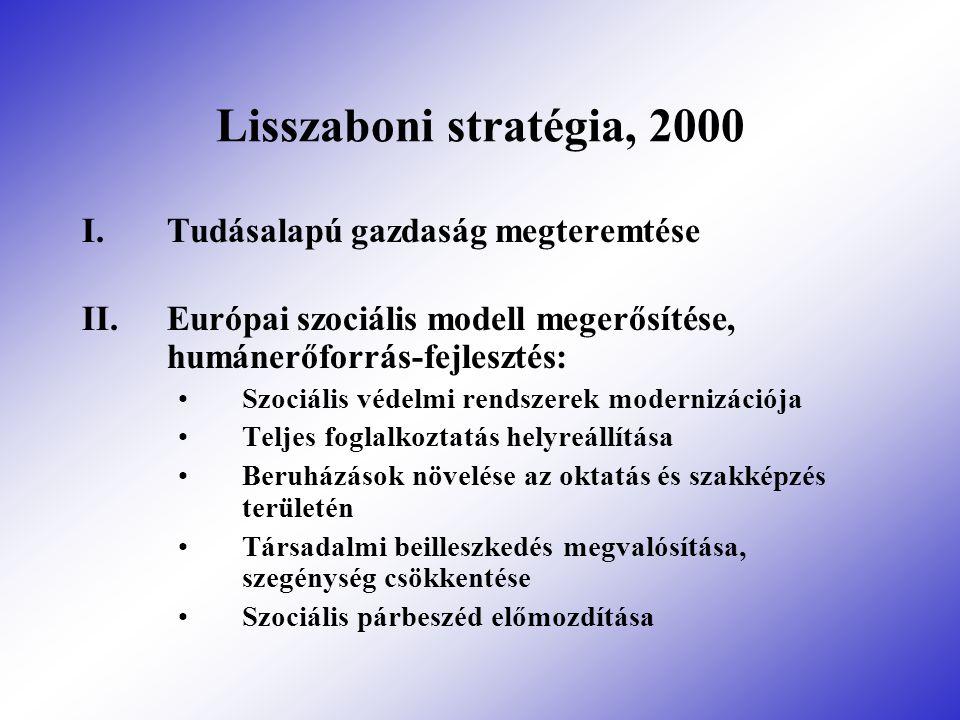 Lisszaboni stratégia, 2000 Tudásalapú gazdaság megteremtése