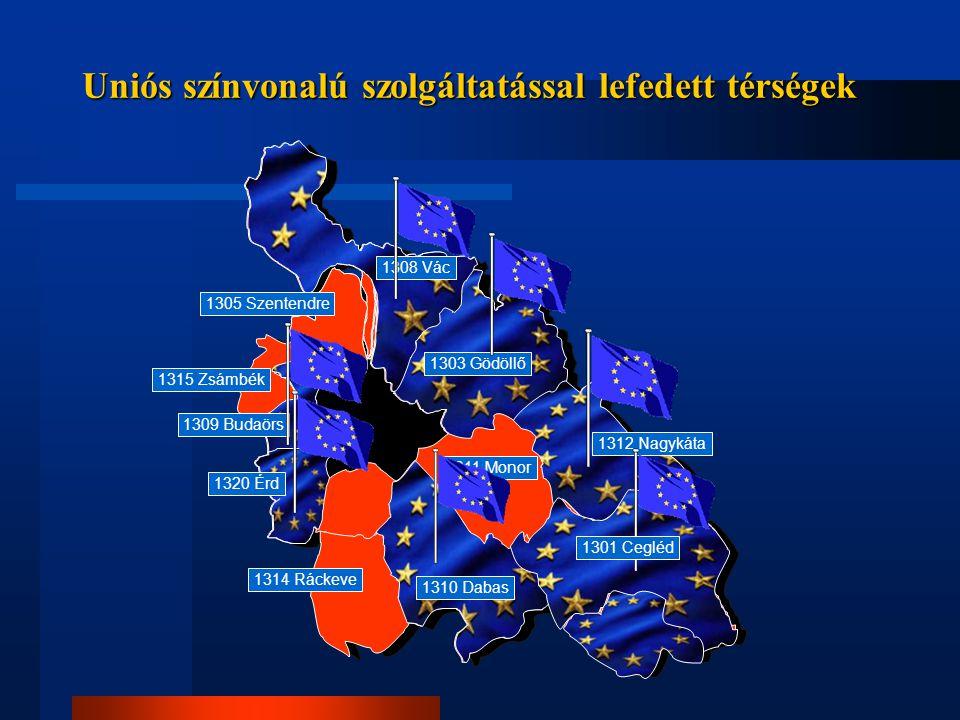 Uniós színvonalú szolgáltatással lefedett térségek