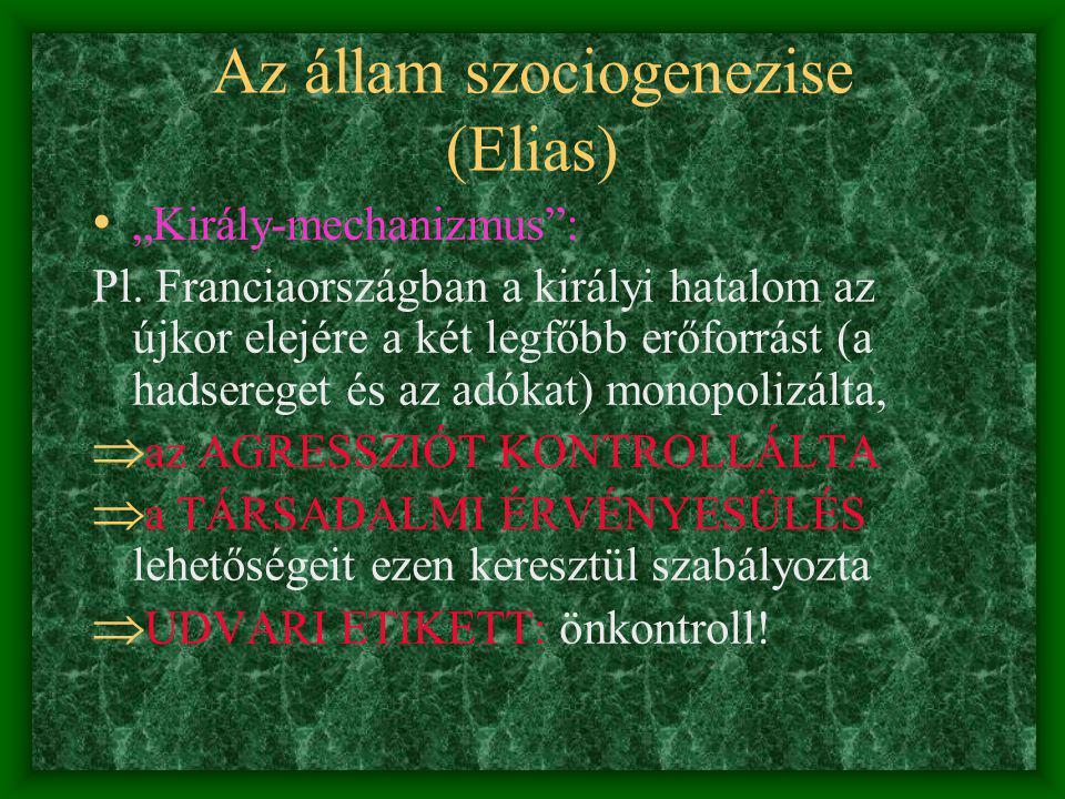 Az állam szociogenezise (Elias)