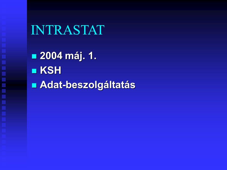 INTRASTAT 2004 máj. 1. KSH Adat-beszolgáltatás