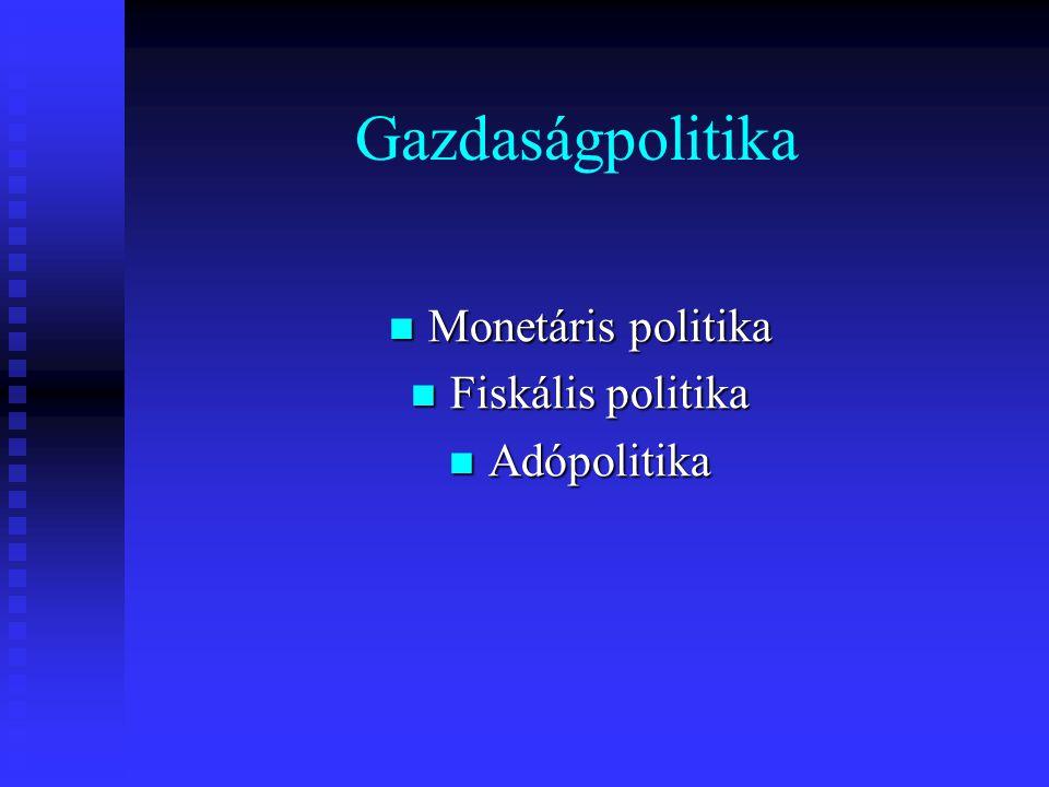 Gazdaságpolitika Monetáris politika Fiskális politika Adópolitika