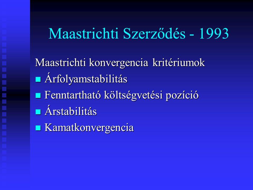 Maastrichti Szerződés - 1993