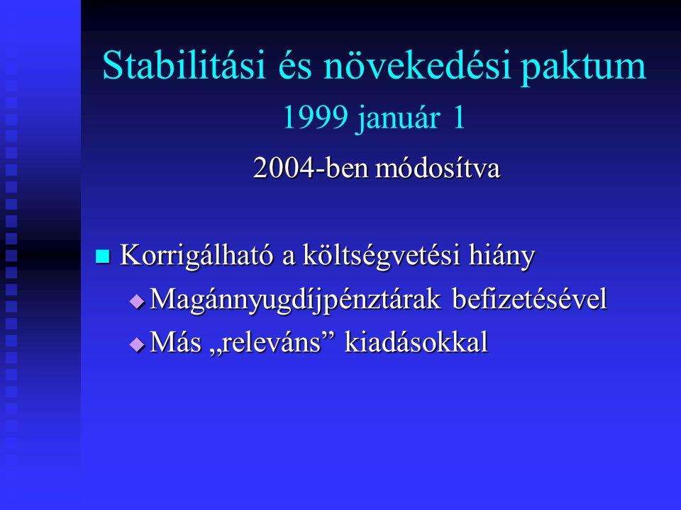 Stabilitási és növekedési paktum 1999 január 1