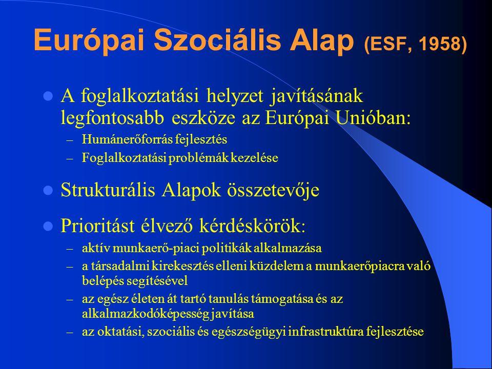 Európai Szociális Alap (ESF, 1958)