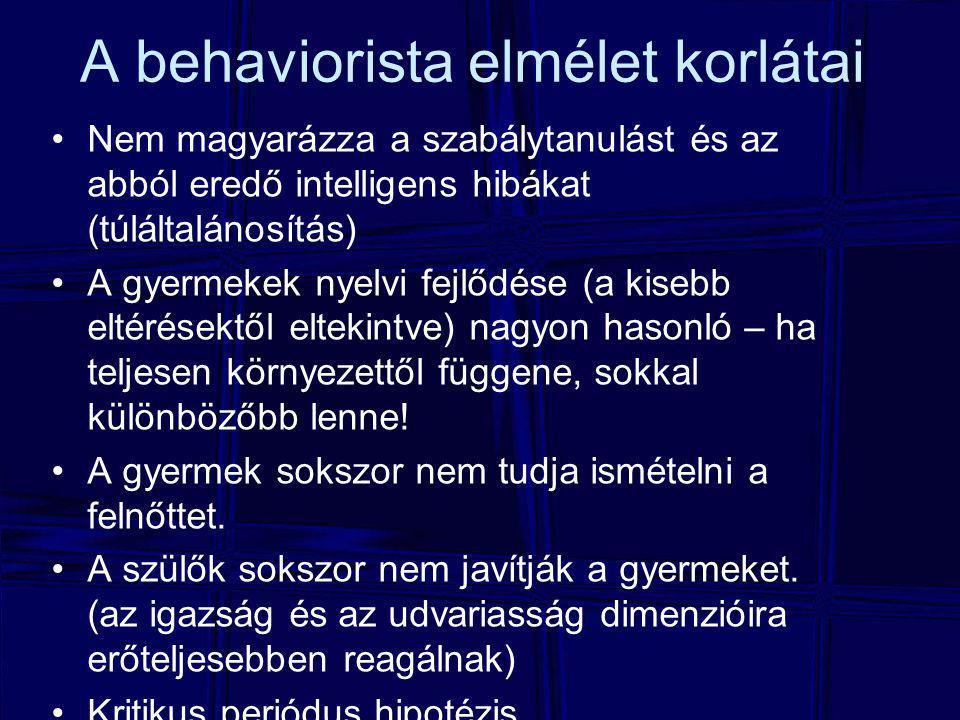 A behaviorista elmélet korlátai