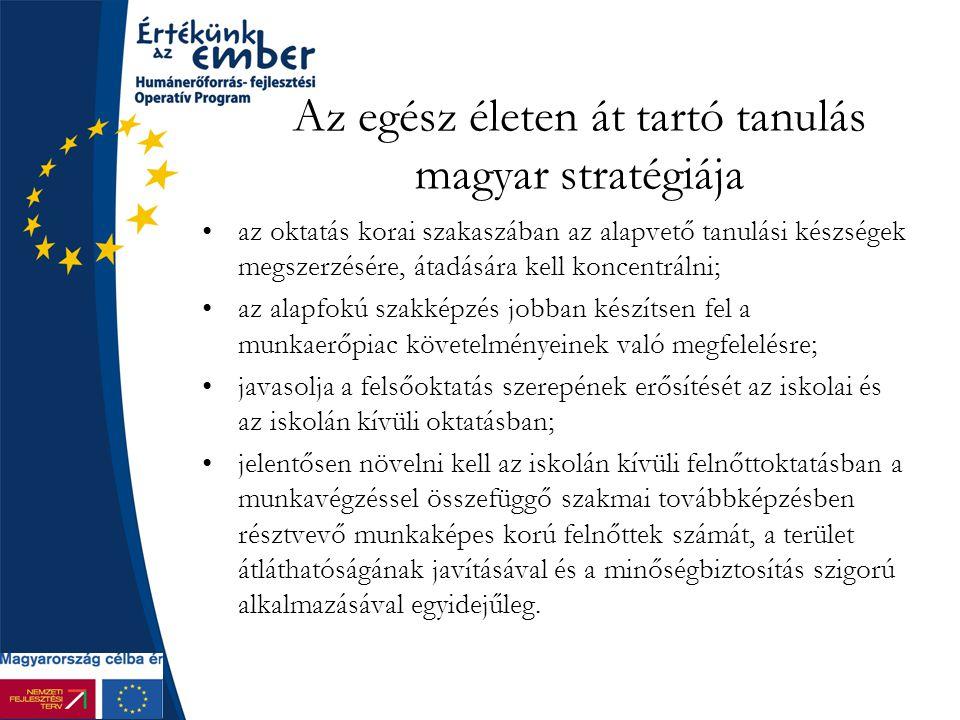 Az egész életen át tartó tanulás magyar stratégiája