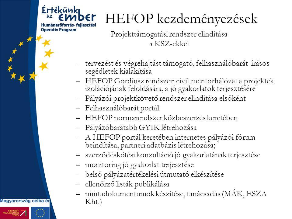 HEFOP kezdeményezések