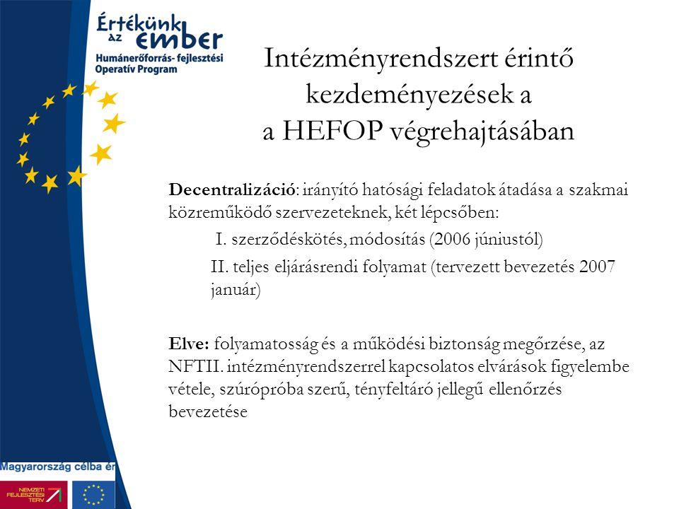 Intézményrendszert érintő kezdeményezések a a HEFOP végrehajtásában