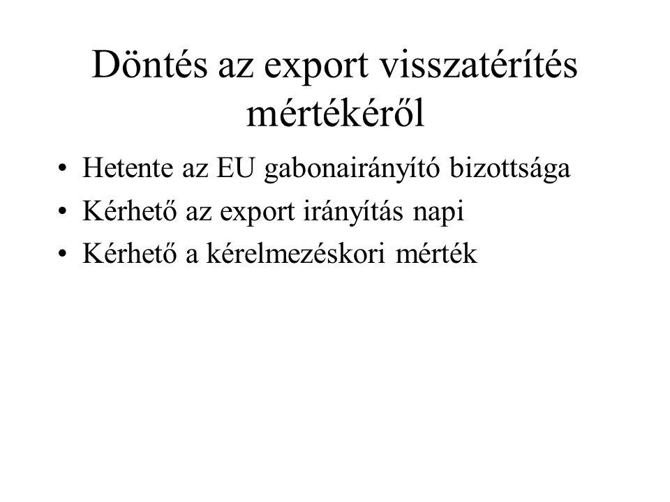Döntés az export visszatérítés mértékéről
