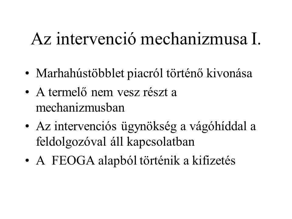 Az intervenció mechanizmusa I.