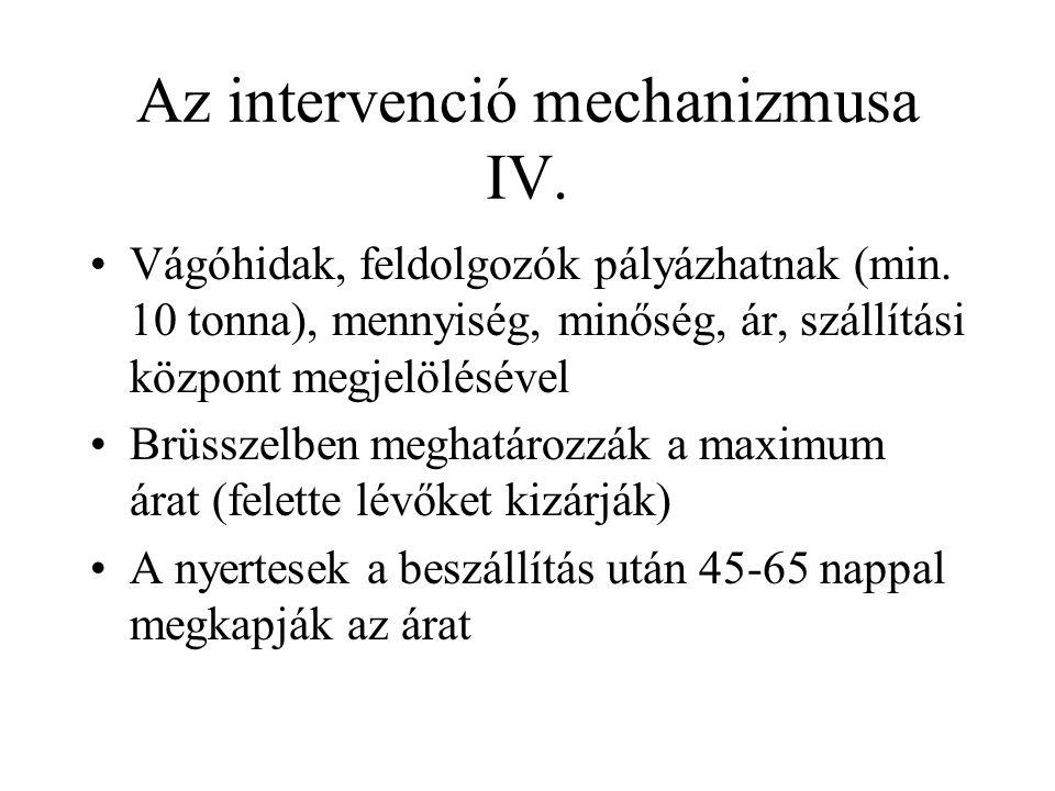 Az intervenció mechanizmusa IV.