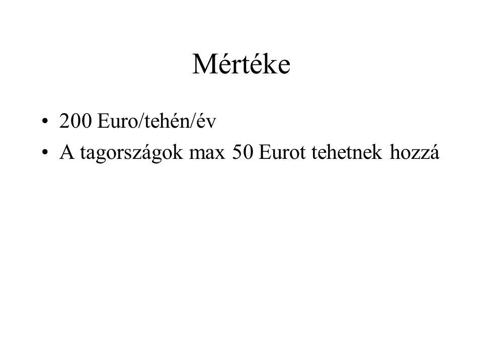 Mértéke 200 Euro/tehén/év A tagországok max 50 Eurot tehetnek hozzá