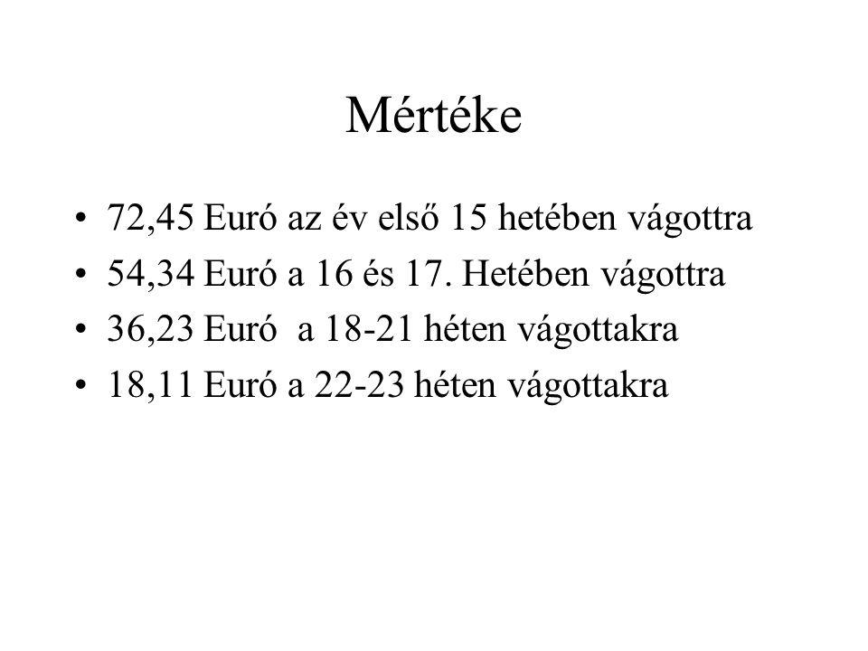 Mértéke 72,45 Euró az év első 15 hetében vágottra