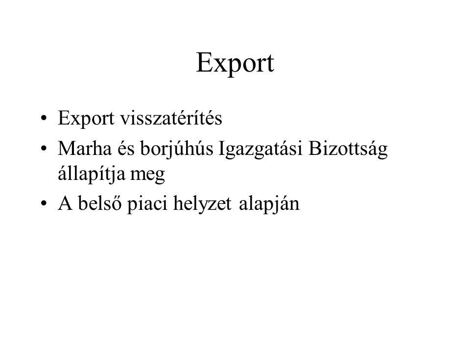 Export Export visszatérítés