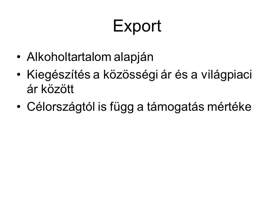 Export Alkoholtartalom alapján