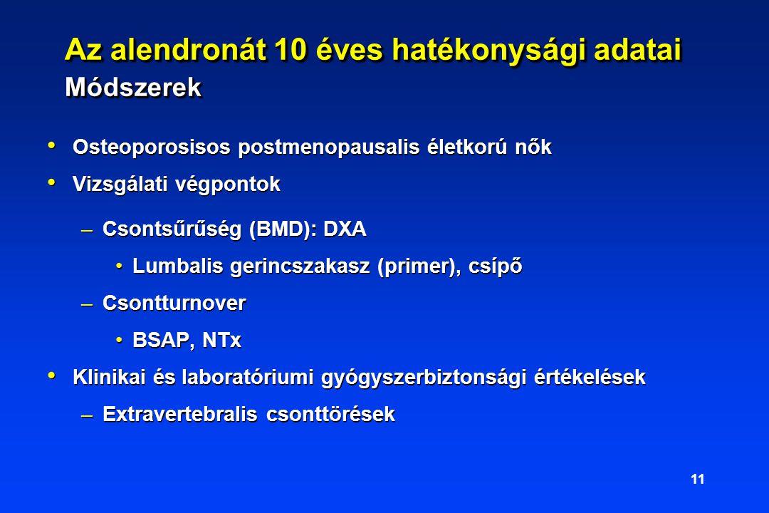 Az alendronát 10 éves hatékonysági adatai Módszerek