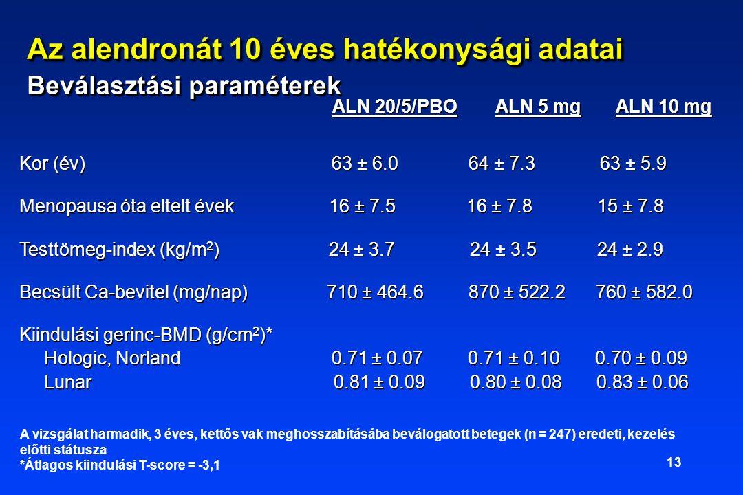 Az alendronát 10 éves hatékonysági adatai Beválasztási paraméterek