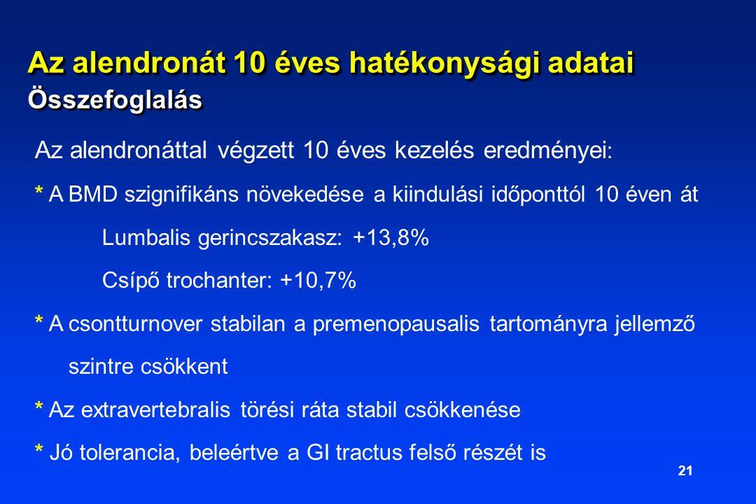 Az alendronát 10 éves hatékonysági adatai Összefoglalás