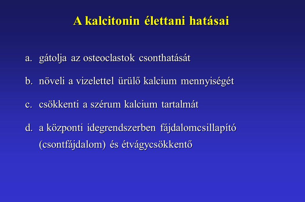 A kalcitonin élettani hatásai