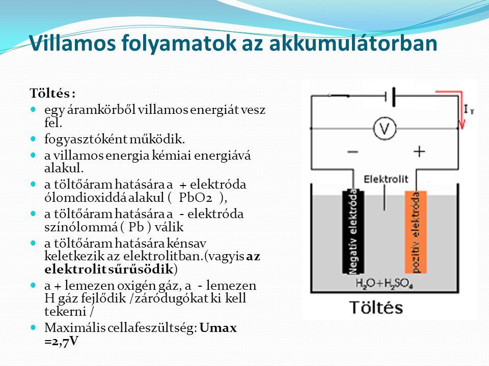 Villamos folyamatok az akkumulátorban