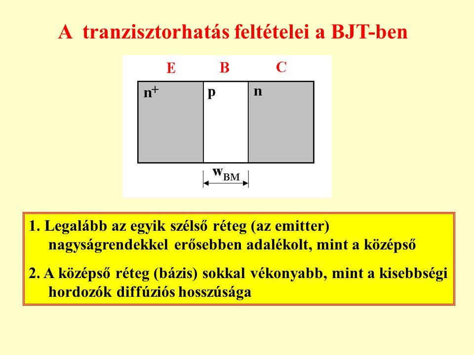 A tranzisztorhatás feltételei a BJT-ben