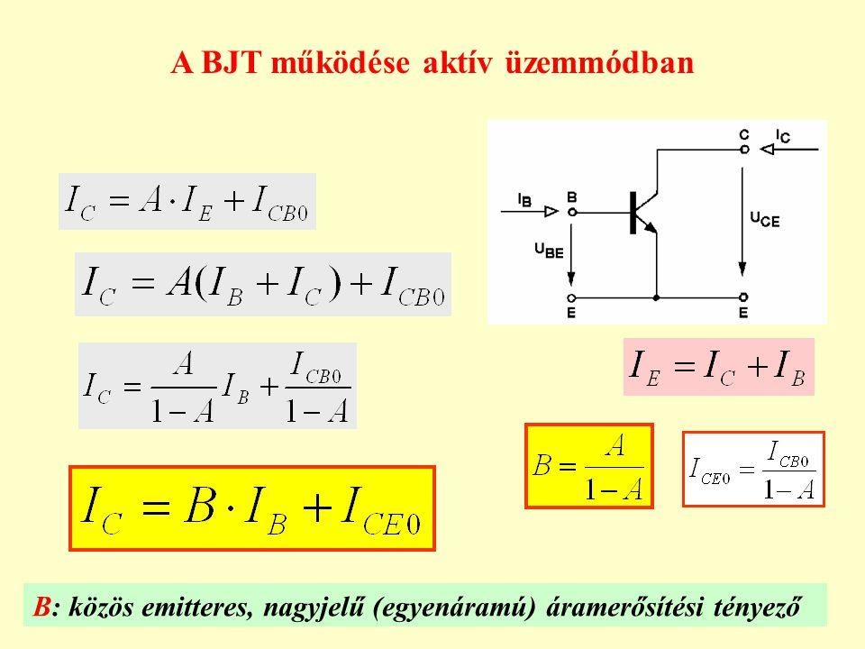 A BJT működése aktív üzemmódban