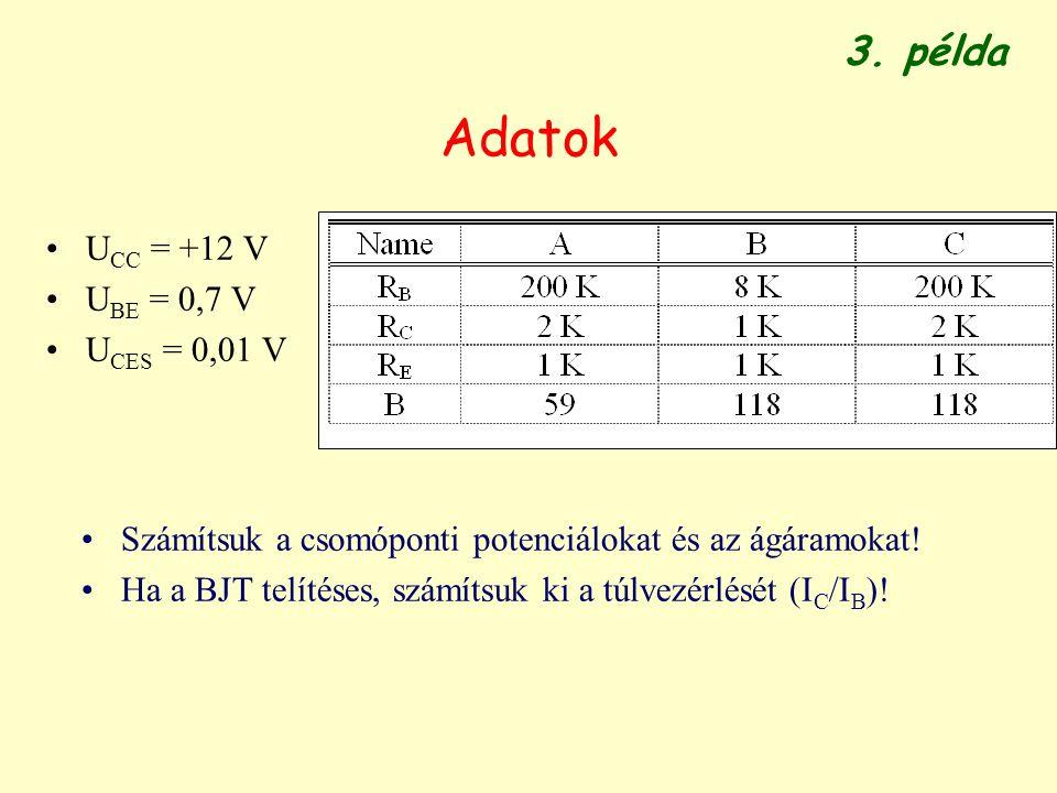 Adatok 3. példa UCC = +12 V UBE = 0,7 V UCES = 0,01 V