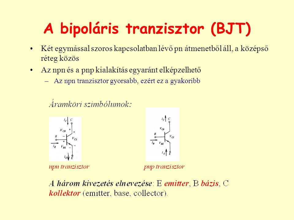 A bipoláris tranzisztor (BJT)