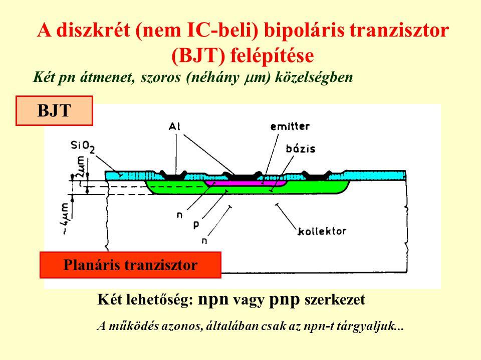 A diszkrét (nem IC-beli) bipoláris tranzisztor (BJT) felépítése