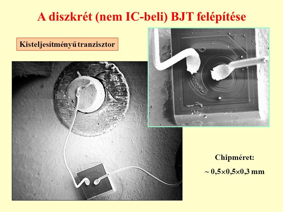 A diszkrét (nem IC-beli) BJT felépítése