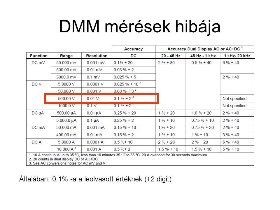 DMM mérések hibája Általában: 0.1% -a a leolvasott értéknek (+2 digit)