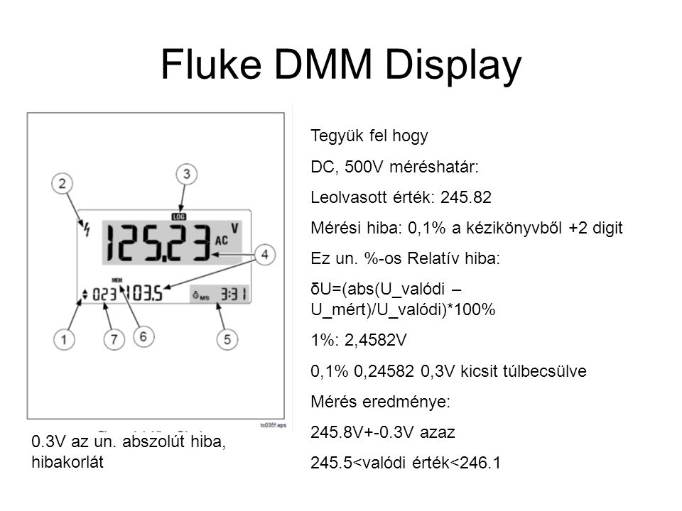 Fluke DMM Display Tegyük fel hogy DC, 500V méréshatár: