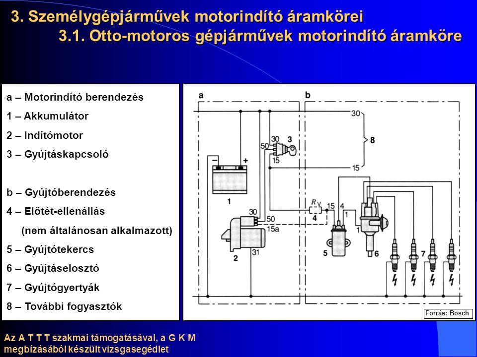3. Személygépjárművek motorindító áramkörei. 3. 1