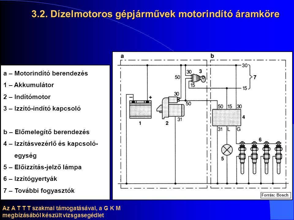 3.2. Dízelmotoros gépjárművek motorindító áramköre