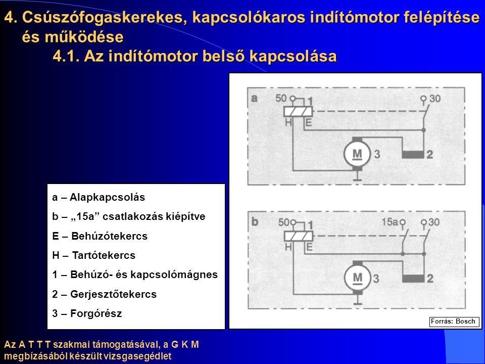 4. Csúszófogaskerekes, kapcsolókaros indítómotor felépítése és működése 4.1. Az indítómotor belső kapcsolása