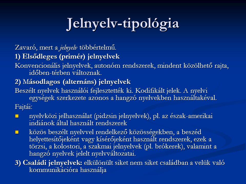Jelnyelv-tipológia Zavaró, mert a jelnyelv többértelmű.