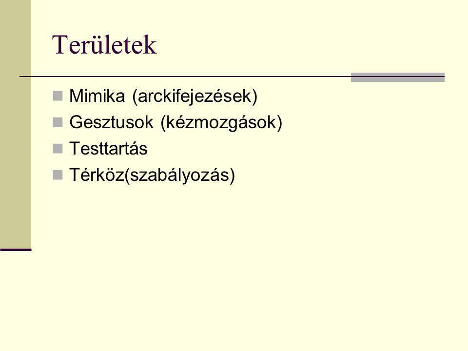 Területek Mimika (arckifejezések) Gesztusok (kézmozgások) Testtartás