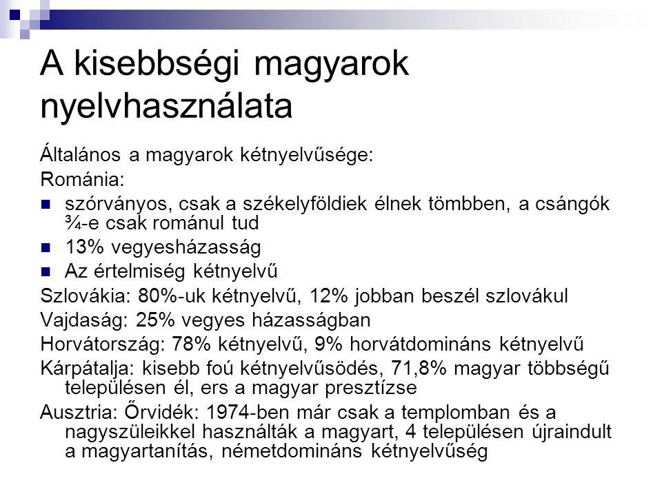 A kisebbségi magyarok nyelvhasználata