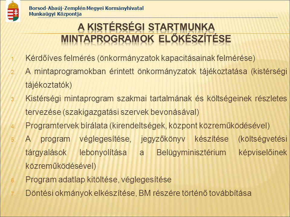 A kistérségi startmunka mintaprogramok előkészítése