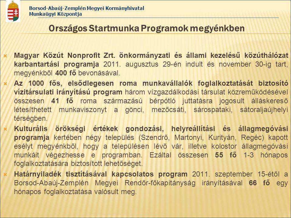 Országos Startmunka Programok megyénkben