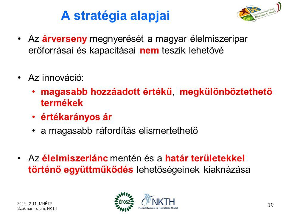 A stratégia alapjai Az árverseny megnyerését a magyar élelmiszeripar erőforrásai és kapacitásai nem teszik lehetővé.